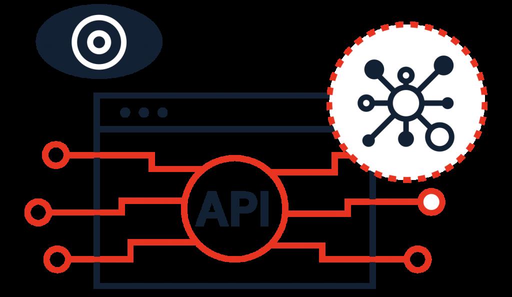 An Open API to Access the Semantic Graph